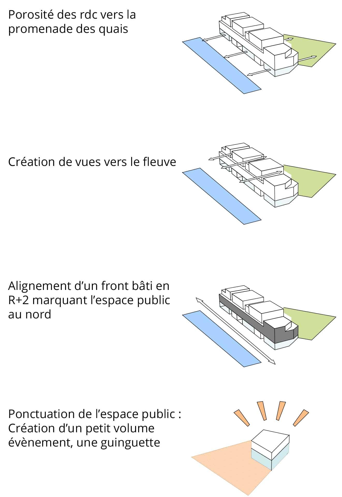 Le28 Architectes - Urbanisme - Faisabilité - Logements