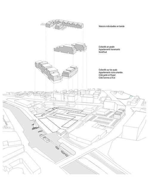 Le28 architecture paris - Amiens